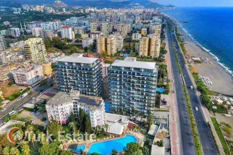 Property prices in Turkey report and market perspectives in 2020