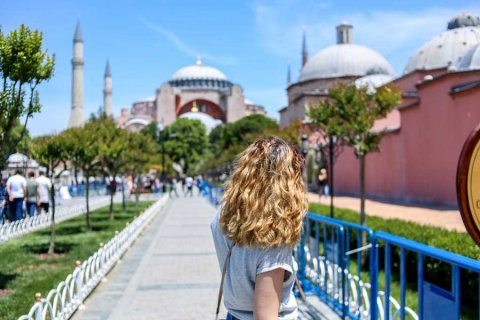 What is the cost of living in Turkey in 2020?