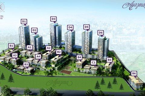 Продажа квартиры в Башакшехире, Стамбул, Турция 2+3, 125м2, №22720 – фото 2